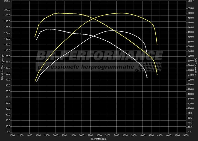 volkswagen touareg 2 5 tdi r5 stage 1 br performance reprogrammation moteur pr paration. Black Bedroom Furniture Sets. Home Design Ideas