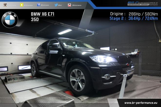 e71//e72 35d//xDrive 35d 286 ch de puissance sur... Chiptuning boitier additionne BMW x6